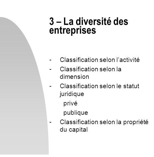 -Classification selon lactivité -Classification selon la dimension -Classification selon le statut juridique privé publique -Classification selon la p