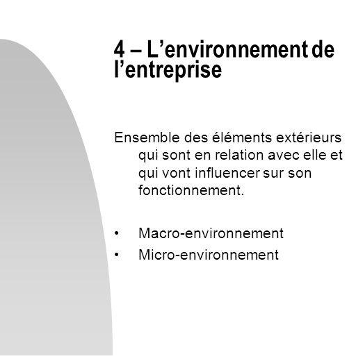 Ensemble des éléments extérieurs qui sont en relation avec elle et qui vont influencer sur son fonctionnement. Macro-environnement Micro-environnement