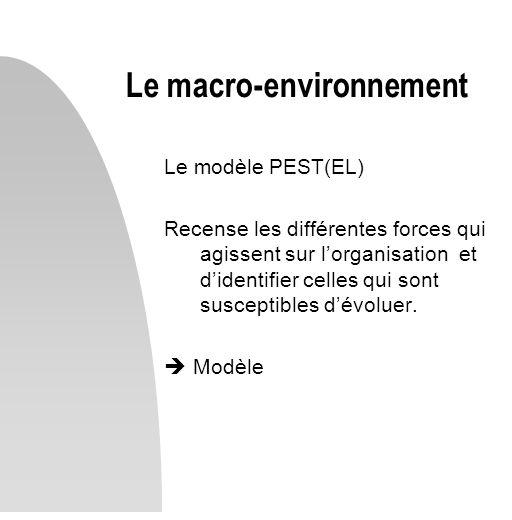 Le modèle PEST(EL) Recense les différentes forces qui agissent sur lorganisation et didentifier celles qui sont susceptibles dévoluer. Modèle Le macro