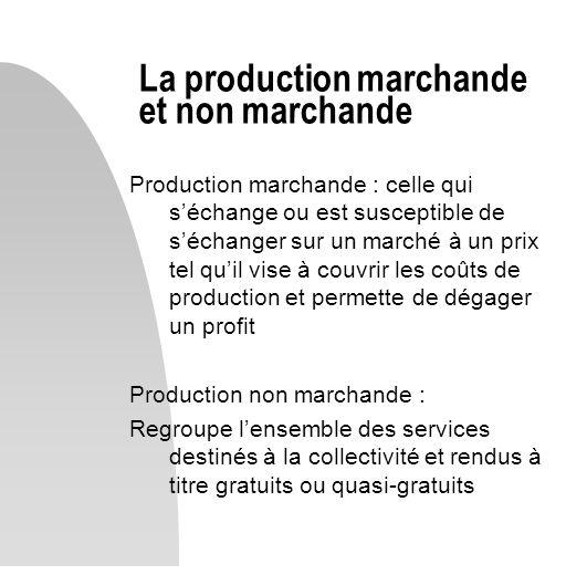 Production marchande : celle qui séchange ou est susceptible de séchanger sur un marché à un prix tel quil vise à couvrir les coûts de production et p