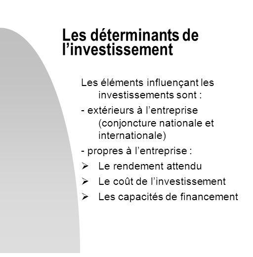 Les éléments influençant les investissements sont : - extérieurs à lentreprise (conjoncture nationale et internationale) - propres à lentreprise : Le