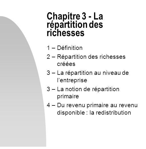Chapitre 3 - La répartition des richesses 1 – Définition 2 – Répartition des richesses créées 3 – La répartition au niveau de lentreprise 3 – La notio