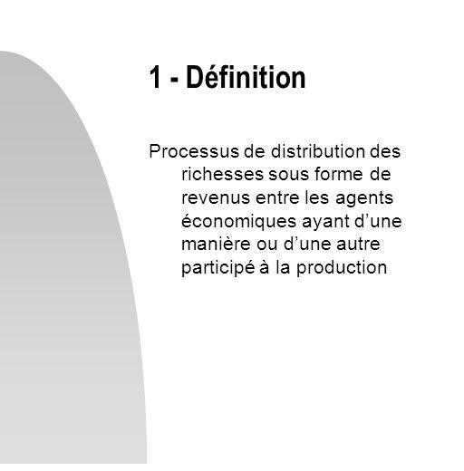 1 - Définition Processus de distribution des richesses sous forme de revenus entre les agents économiques ayant dune manière ou dune autre participé à