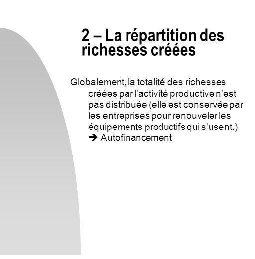 2 – La répartition des richesses créées Globalement, la totalité des richesses créées par lactivité productive nest pas distribuée (elle est conservée
