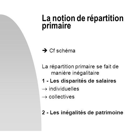 La notion de répartition primaire Cf schéma La répartition primaire se fait de manière inégalitaire 1 - Les disparités de salaires individuelles colle