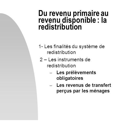 Du revenu primaire au revenu disponible : la redistribution 1- Les finalités du système de redistribution 2 – Les instruments de redistribution – Les
