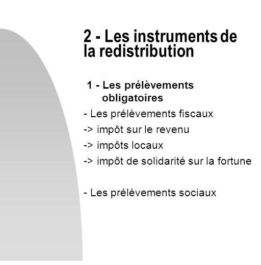 2 - Les instruments de la redistribution 1 - Les prélèvements obligatoires - Les prélèvements fiscaux -> impôt sur le revenu -> impôts locaux -> impôt