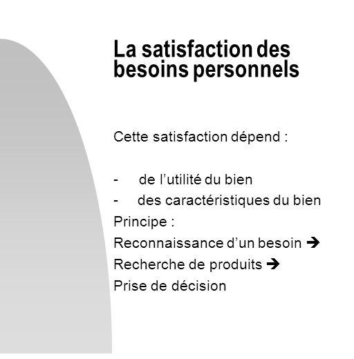 Cette satisfaction dépend : - de lutilité du bien -des caractéristiques du bien Principe : Reconnaissance dun besoin Recherche de produits Prise de dé