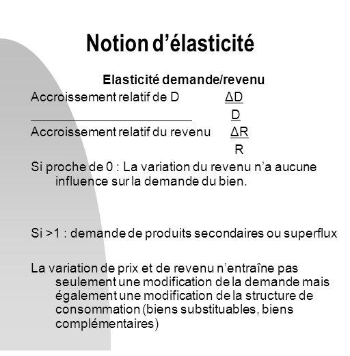 Elasticité demande/revenu Accroissement relatif de D ΔD D Accroissement relatif du revenu ΔR R Si proche de 0 : La variation du revenu na aucune influ