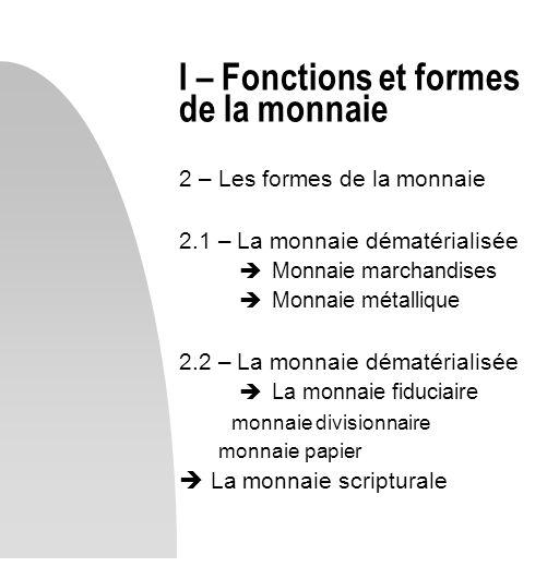 I – Fonctions et formes de la monnaie 2 – Les formes de la monnaie 2.1 – La monnaie dématérialisée Monnaie marchandises Monnaie métallique 2.2 – La mo