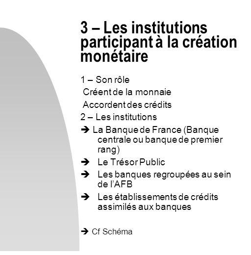 3 – Les institutions participant à la création monétaire 1 – Son rôle Créent de la monnaie Accordent des crédits 2 – Les institutions La Banque de Fra