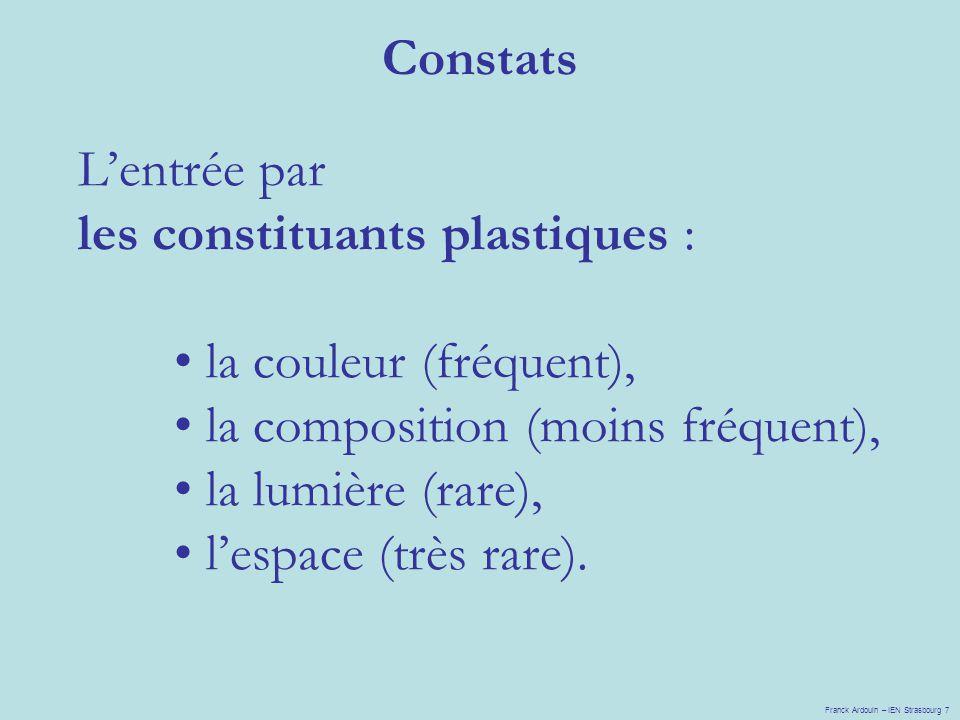 Lentrée par les constituants plastiques : la couleur (fréquent), la composition (moins fréquent), la lumière (rare), lespace (très rare). Constats Fra