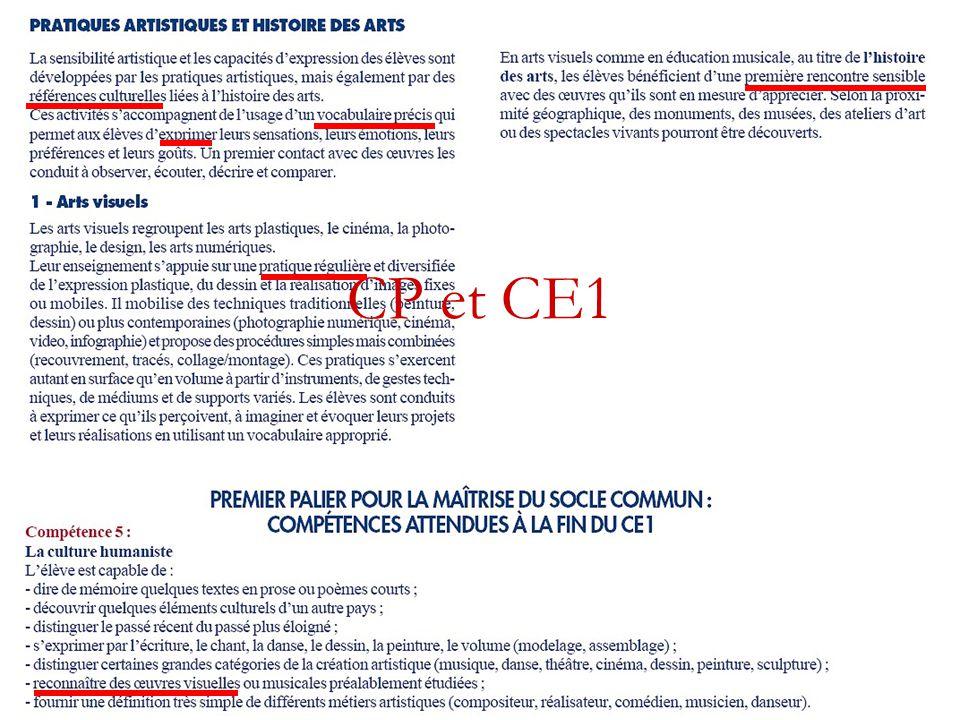 CP et CE1