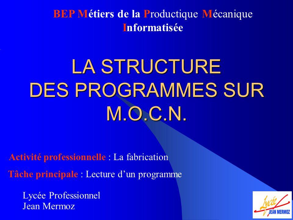 LA STRUCTURE DES PROGRAMMES SUR M.O.C.N. Lycée Professionnel Jean Mermoz Tâche principale : Lecture dun programme BEP Métiers de la Productique Mécani
