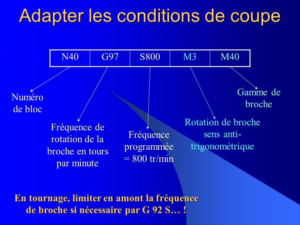 Adapter les conditions de coupe N40G97S800M3M40 Numéro de bloc Fréquence de rotation de la broche en tours par minute Fréquence programmée = 800 tr/mi