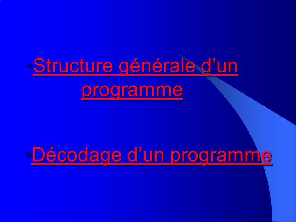 Structure générale dun programmeStructure générale dun programmeStructure générale dun programmeStructure générale dun programme Décodage dun programm