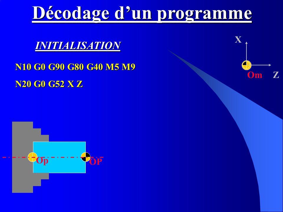 Om X Z OP Op Décodage dun programme N10 G0 G90 G80 G40 M5 M9 N20 G0 G52 X Z INITIALISATION
