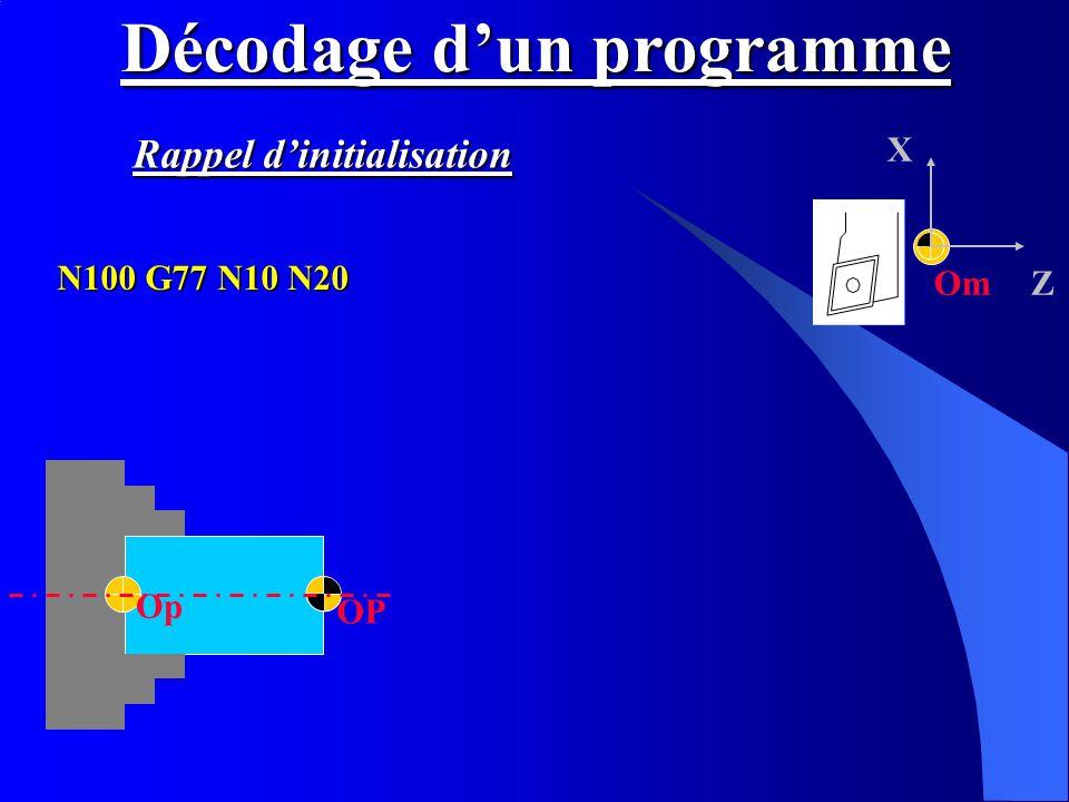 Om X Z OP Op Décodage dun programme N100 G77 N10 N20 Rappel dinitialisation