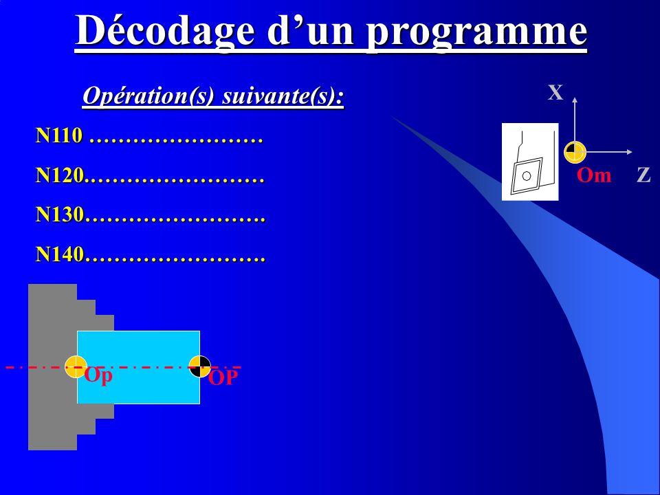 Om X Z OP Op Décodage dun programme N110 …………………… N120.……………………N130…………………….N140……………………. Opération(s) suivante(s):