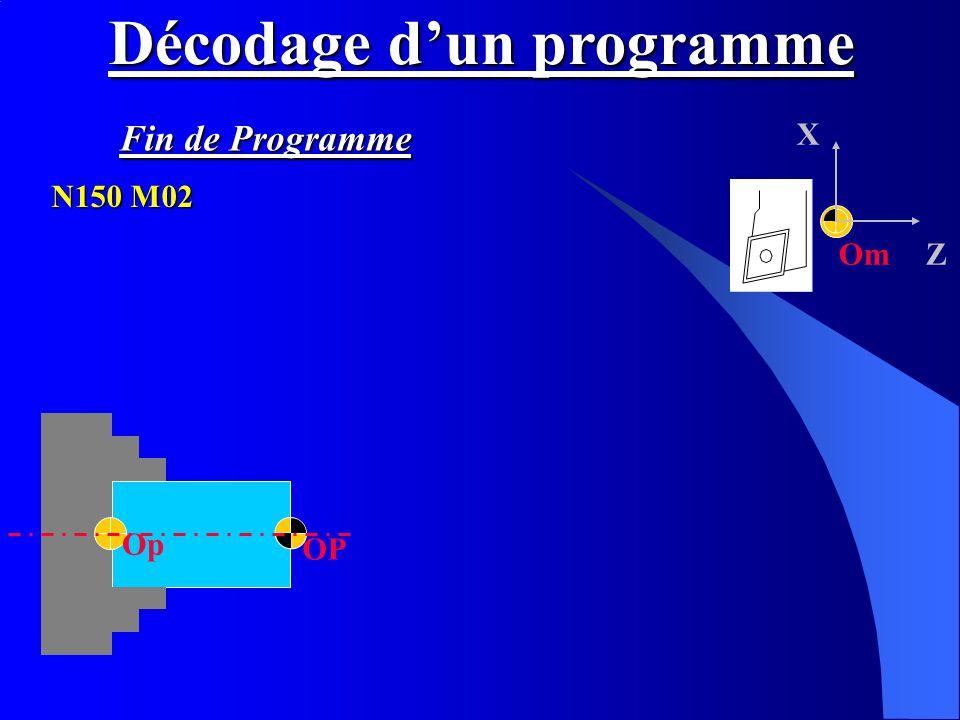 Om X Z OP Op Décodage dun programme N150 M02 Fin de Programme