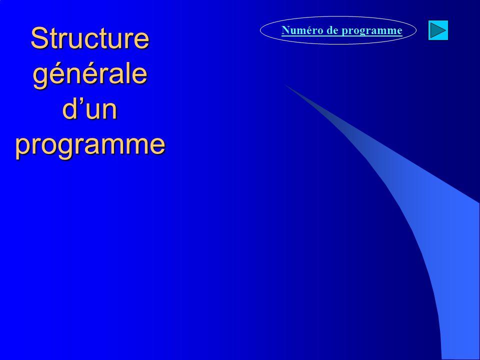Structure générale dun programme Numéro de programme Initialisation Opération dusinage 1 Opération dusinage 2 Rappel dinitialisation Fin de programme Rappel dinitialisation Opération dusinage n Rappel dinitialisation