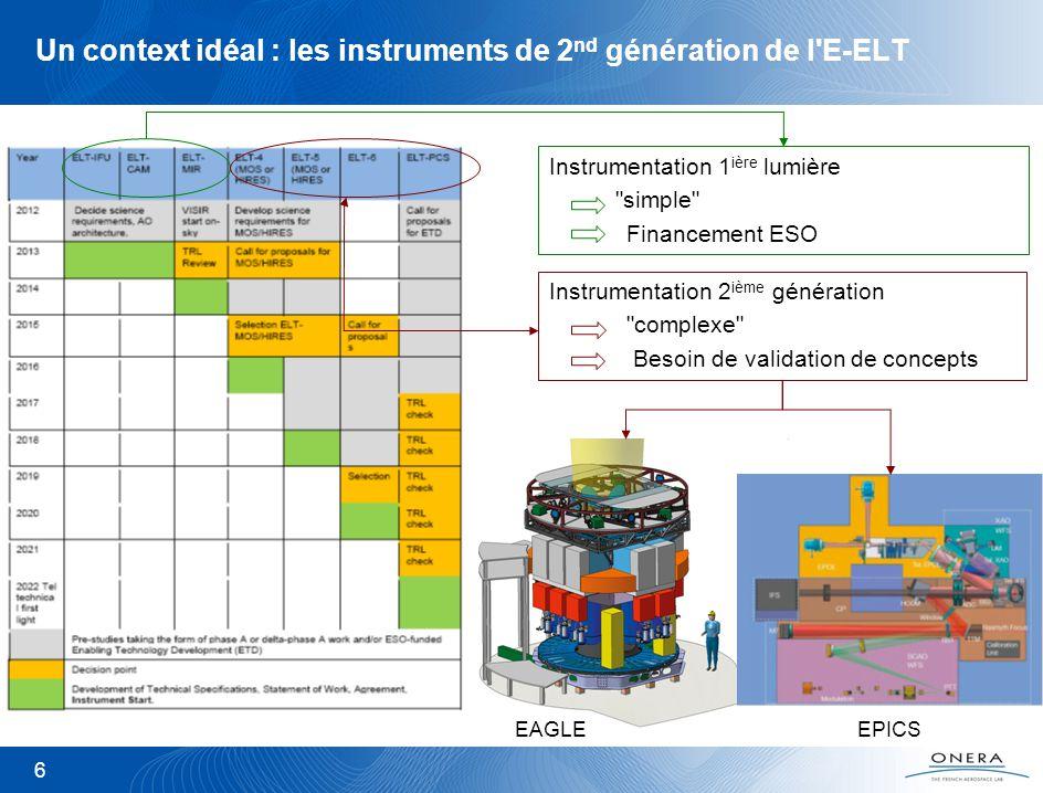 6 Un context idéal : les instruments de 2 nd génération de l E-ELT Instrumentation 1 ière lumière simple Financement ESO Instrumentation 2 ième génération complexe Besoin de validation de concepts EAGLE EPICS