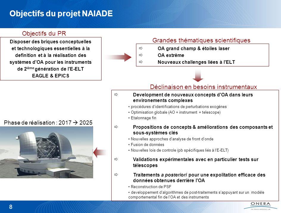 8 Objectifs du projet NAIADE Disposer des briques conceptuelles et technologiques essentielles à la definition et à la réalisation des systèmes d'OA p