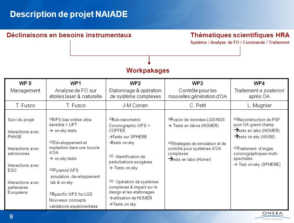 9 Description de projet NAIADE Déclinaisons en besoins instrumentaux Workpakages WP 0 Management WP1 Analyse de FO sur étoiles laser & naturelle WP2 Etalonnage & opération de système complexes WP3 Contrôle pour les nouvelles génération d OA WP4 Traitement a posteriori après OA T.