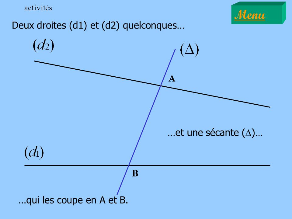 A B Deux droites (d1) et (d2) quelconques… …et une sécante ( D )… …qui les coupe en A et B. activités Menu