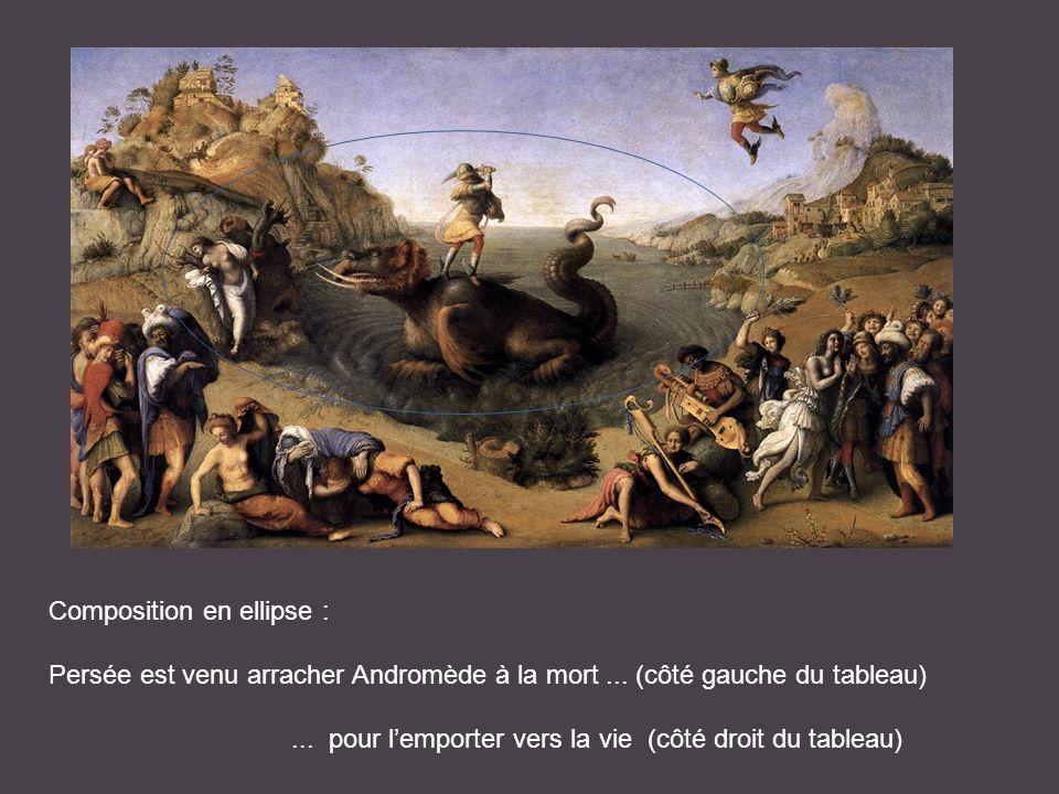 Composition en ellipse : Persée est venu arracher Andromède à la mort... (côté gauche du tableau)... pour lemporter vers la vie (côté droit du tableau