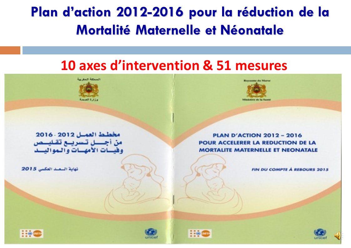 Contexte de mise en place du Plan daction 2012-2016 Fin du compte à rebours 2015 des OMD Engagements du gouvernement et du Ministre de la santé Nouvelle constitution (art.