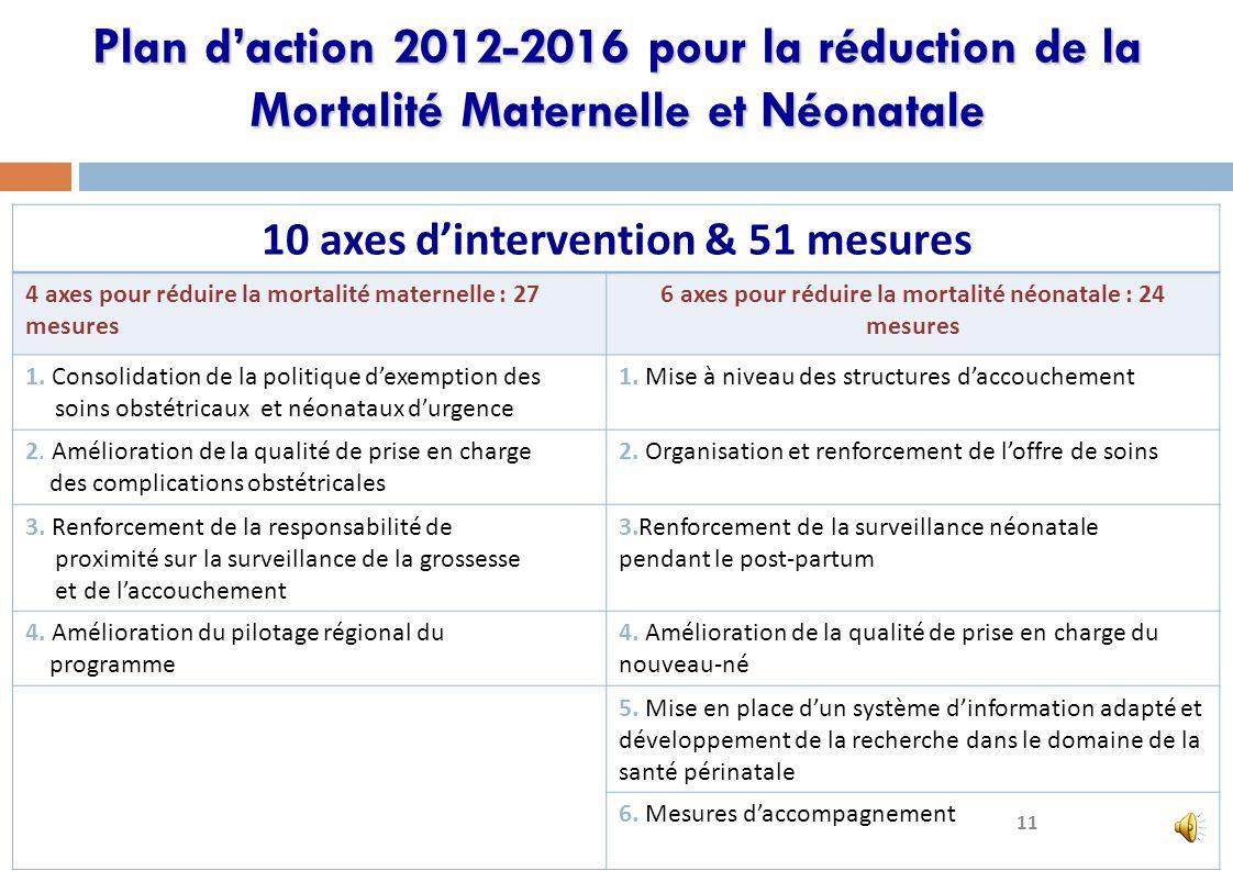 10 Plan daction 2012-2016 pour la réduction de la Mortalité Maternelle et Néonatale 10 axes dintervention & 51 mesures
