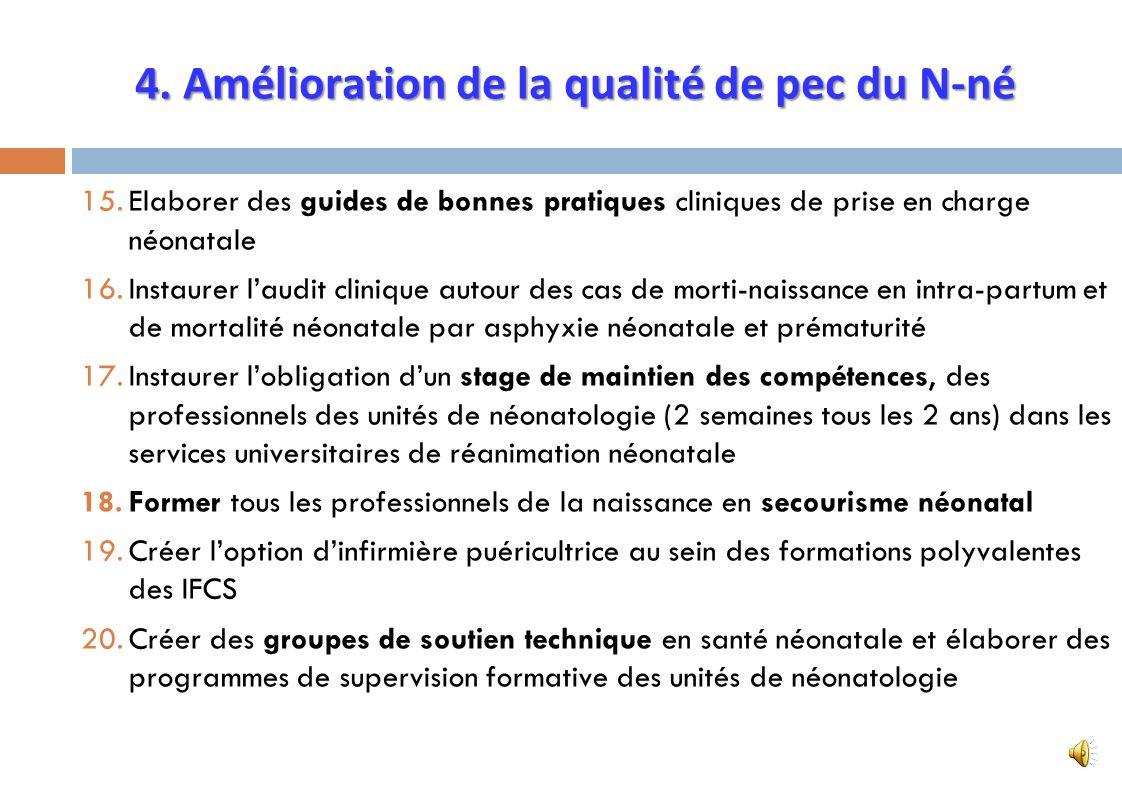 2. Organisation et renforcement de loffre de soins en néonatologie 4.Définir les filières de soins en néonatologie (normes en ressources humaines et é