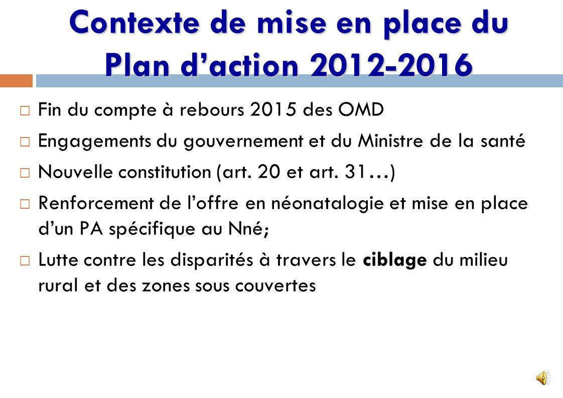 Selon résultats dune étude réalisée en 2011au niveau des CHU, les principales causes des décès néonatals sont: Détresse respiratoire (29,5%) Infection (25%) Prématurité (19,65%) Asphyxie périnatale (9,77%) 8 Situation au Maroc…