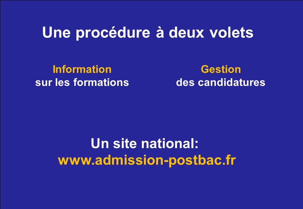 Une procédure à deux volets Information sur les formations Gestion des candidatures Un site national: www.admission-postbac.fr