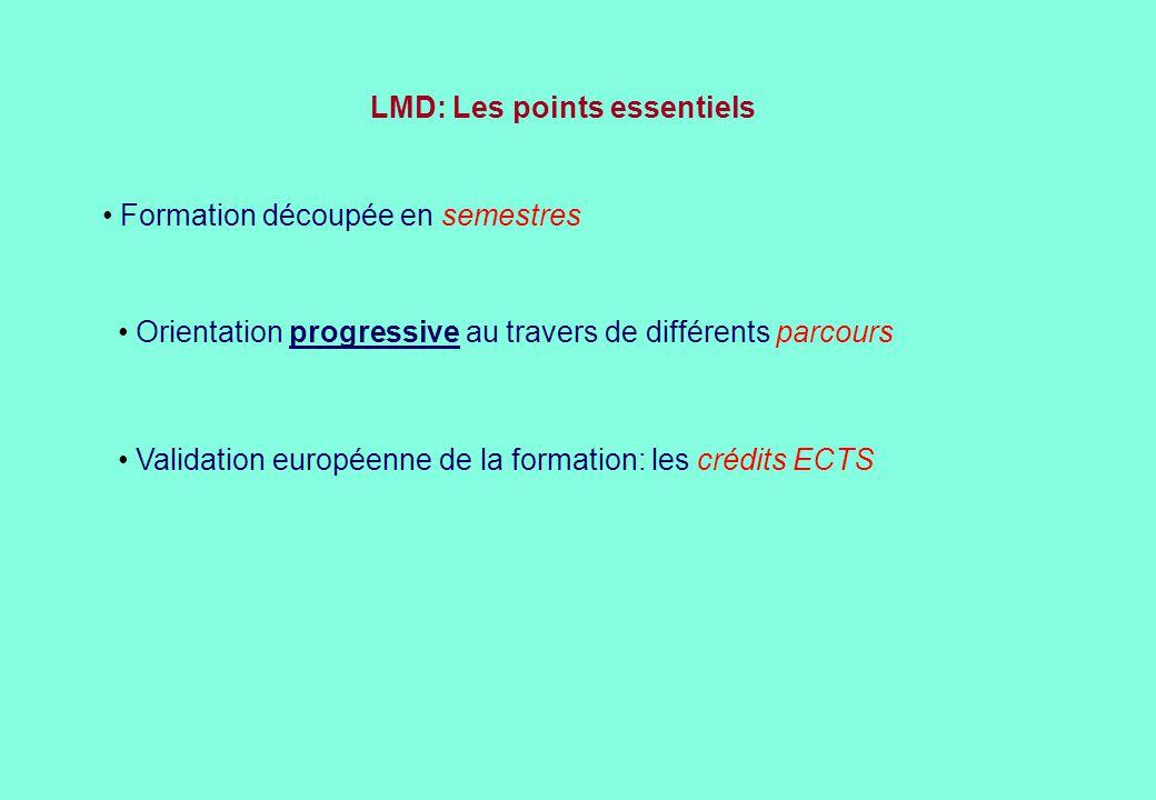 LMD: Les points essentiels Formation découpée en semestres Orientation progressive au travers de différents parcours Validation européenne de la forma
