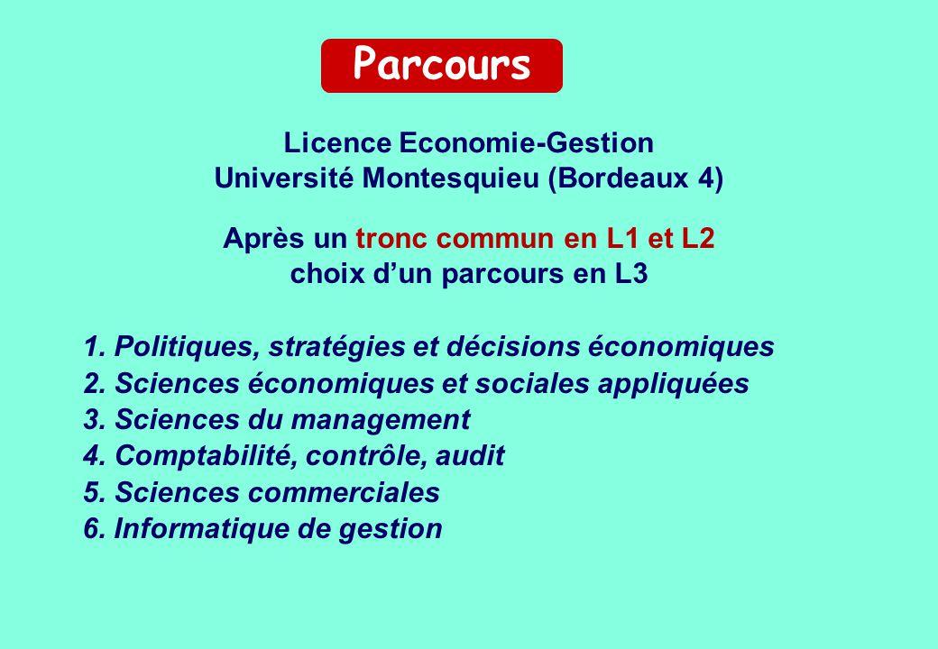 1. Politiques, stratégies et décisions économiques 2. Sciences économiques et sociales appliquées 3. Sciences du management 4. Comptabilité, contrôle,