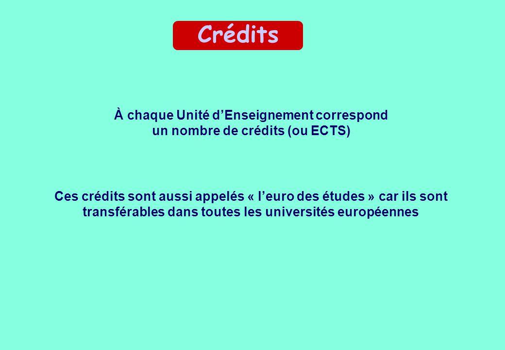 À chaque Unité dEnseignement correspond un nombre de crédits (ou ECTS) Crédits Ces crédits sont aussi appelés « leuro des études » car ils sont transf