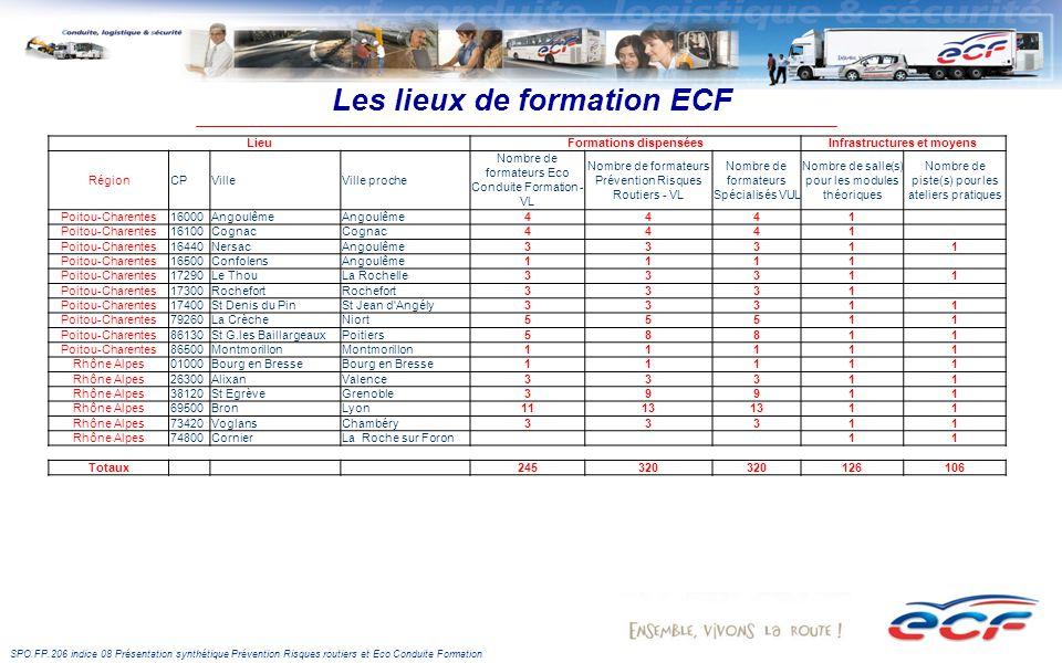 SPO.FP.206 indice 08 Présentation synthétique Prévention Risques routiers et Eco Conduite Formation Les lieux de formation ECF LieuFormations dispensé