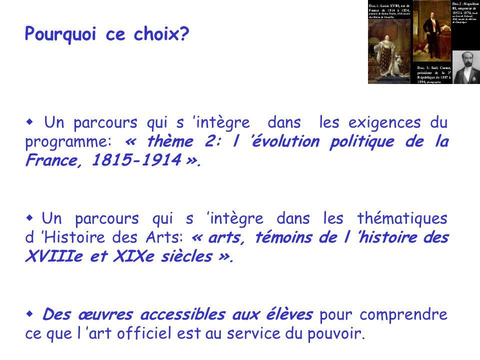 Pourquoi ce choix? Un parcours qui s intègre dans les exigences du programme: « thème 2: l évolution politique de la France, 1815-1914 ». Un parcours