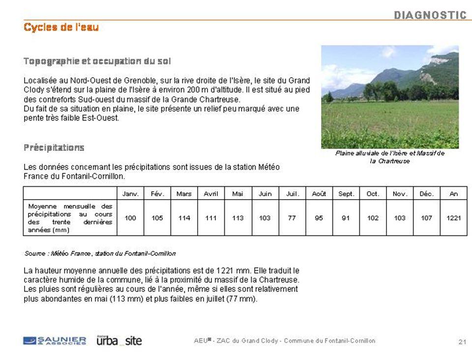 AEU ® - ZAC du Grand Clody - Commune du Fontanil-Cornillon 14