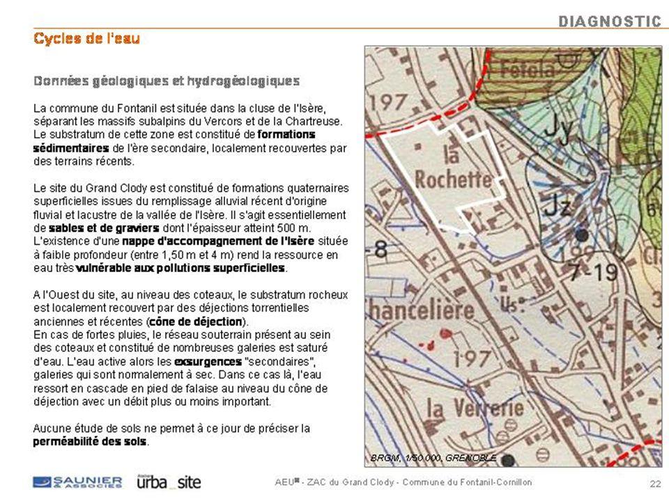 AEU ® - ZAC du Grand Clody - Commune du Fontanil-Cornillon 15