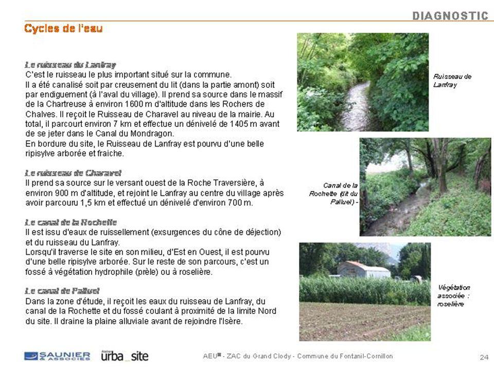 AEU ® - ZAC du Grand Clody - Commune du Fontanil-Cornillon 17