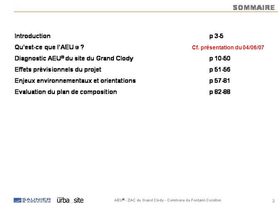 AEU ® - ZAC du Grand Clody - Commune du Fontanil-Cornillon 2 Cf. présentation du 04/06/07