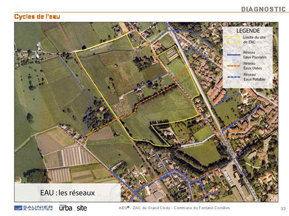 AEU ® - ZAC du Grand Clody - Commune du Fontanil-Cornillon 26