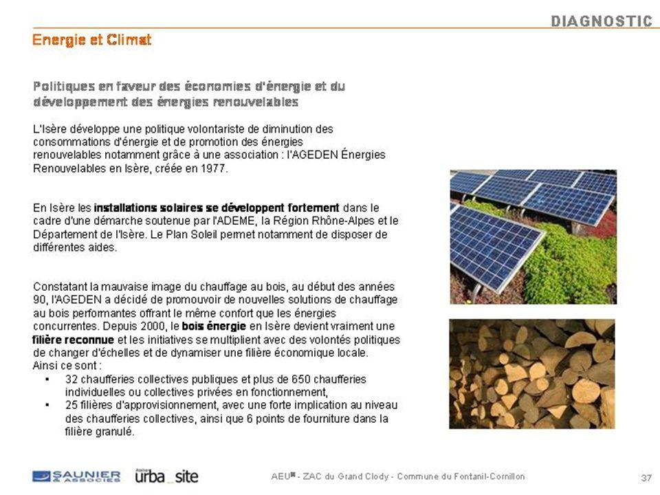AEU ® - ZAC du Grand Clody - Commune du Fontanil-Cornillon 30