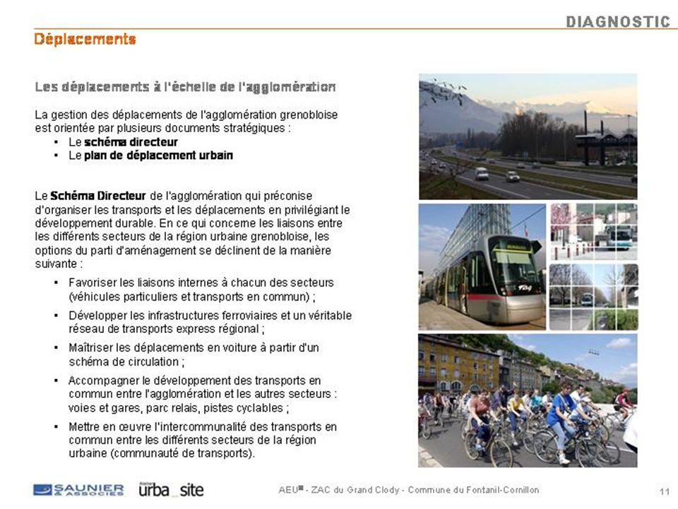 AEU ® - ZAC du Grand Clody - Commune du Fontanil-Cornillon 4