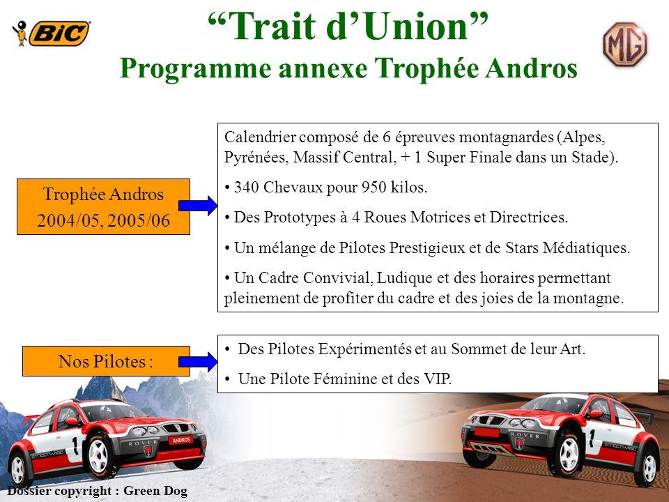 Calendrier composé de 6 épreuves montagnardes (Alpes, Pyrénées, Massif Central, + 1 Super Finale dans un Stade). 340 Chevaux pour 950 kilos. Des Proto