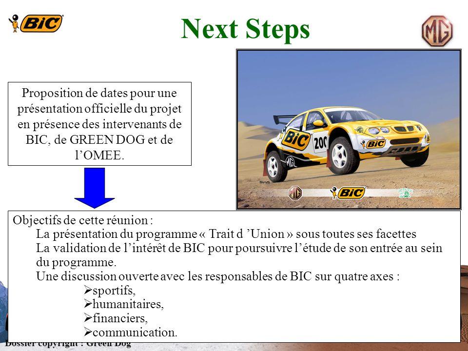 Next Steps Dossier copyright : Green Dog Proposition de dates pour une présentation officielle du projet en présence des intervenants de BIC, de GREEN