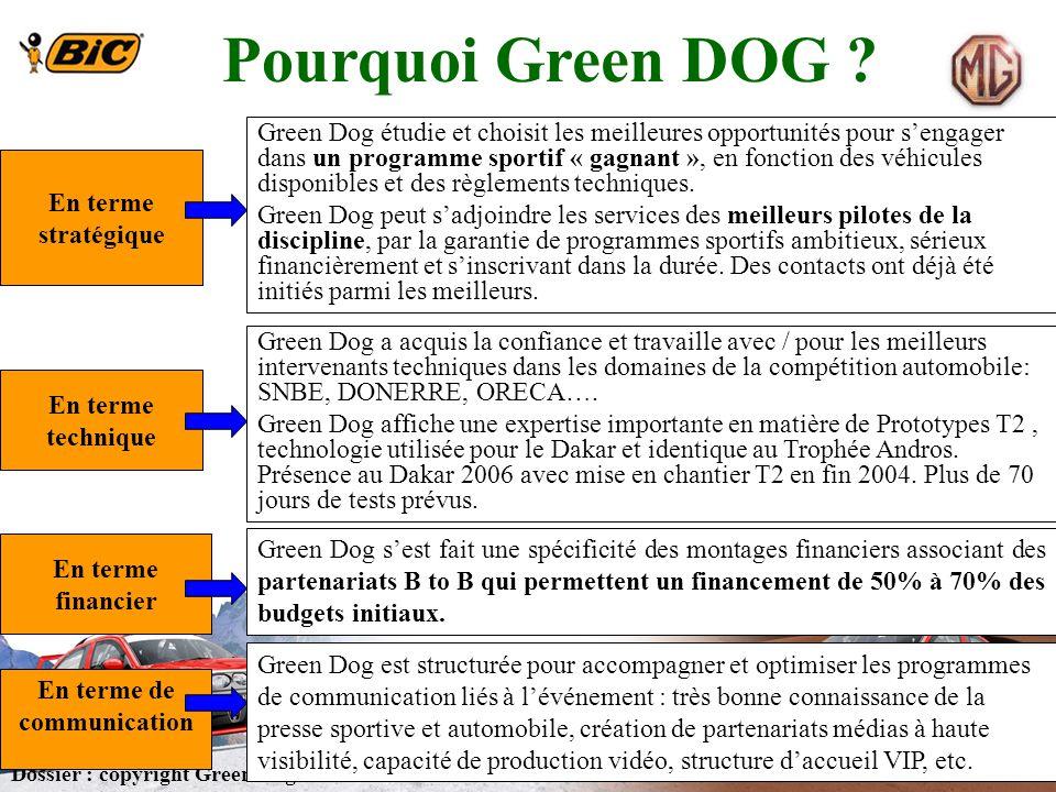 Pourquoi Green DOG ? Dossier : copyright Green Dog En terme stratégique En terme technique En terme financier En terme de communication Green Dog étud